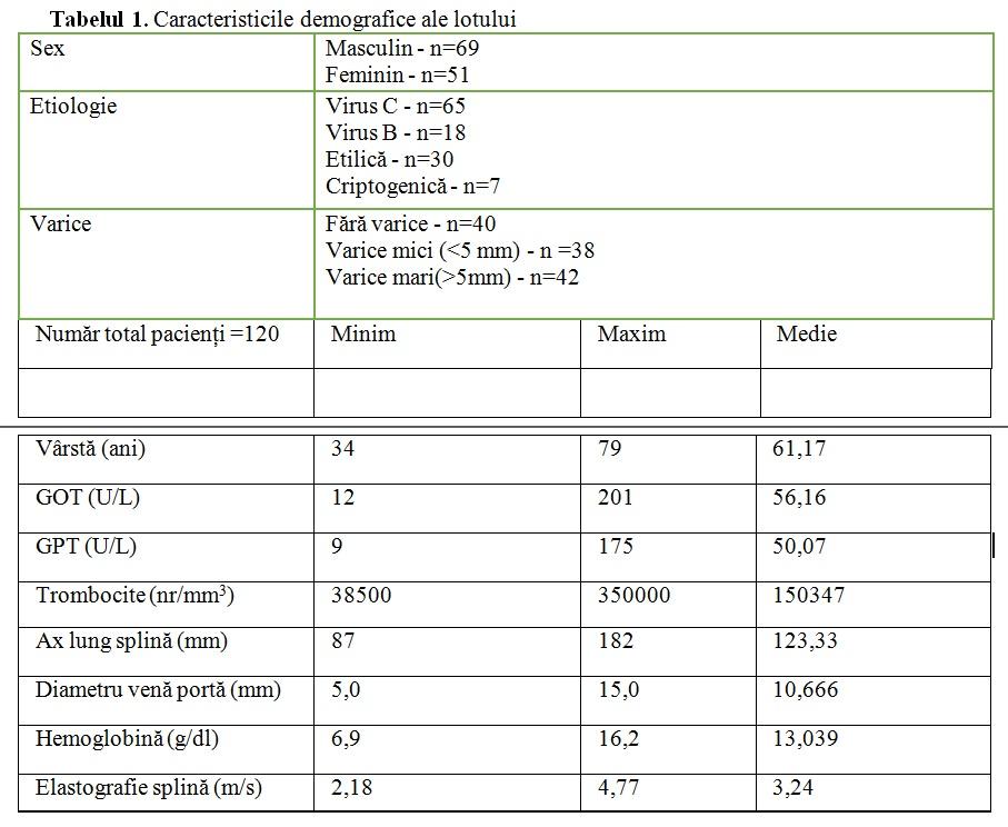 varicoză și trombocite)
